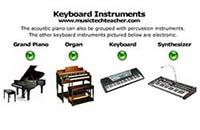 Музична гра онлайн, Прослухайте звучання клавішних музичних інструментів