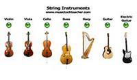 Музична гра онлайн, Прослухайте звучання струнних музичних інструментів