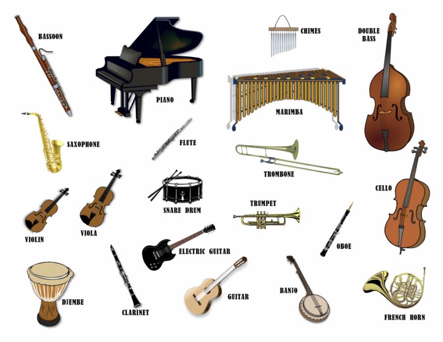 Музичні твори, на різних музичних інструментах